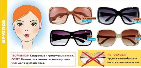 Как должны сидеть очки на лице?