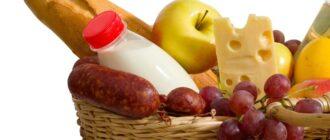 Как правильно выбирать продукты питания?