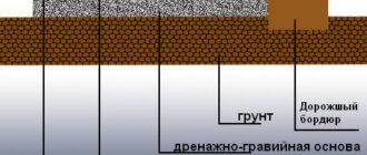 Как правильно уложить тротуарную плитку?