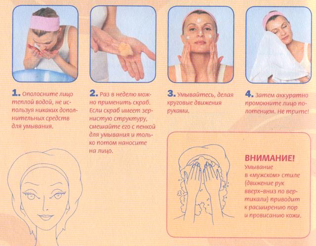 Роль умывания лица