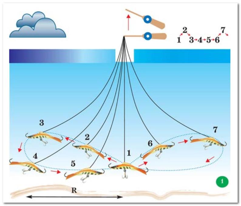 Как правильно ловить судака на балансиры?