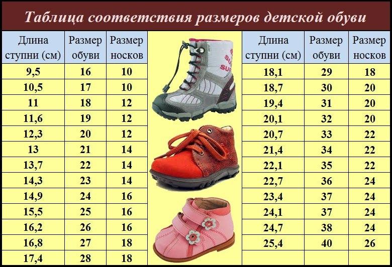 Как правильно определить размер обуви для ребенка?