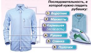 Как правильно гладить рубашки?