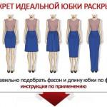 Как правильно выбрать юбку?