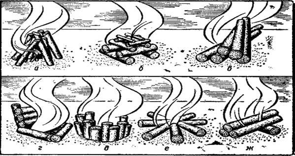 Как правильно разводить костёр